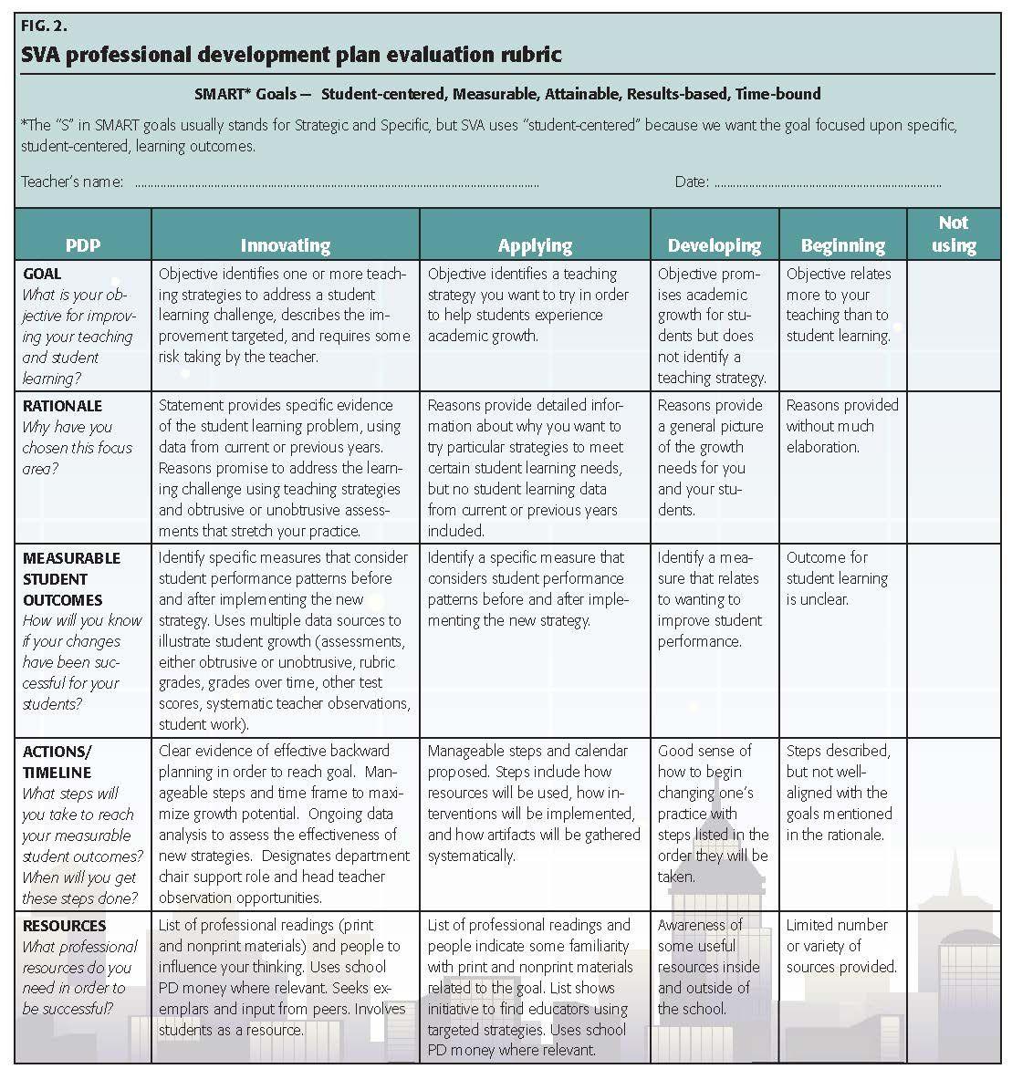 006 Stunning Professional Development Plan Template For School Image  Schools Example Teaching AssistantFull