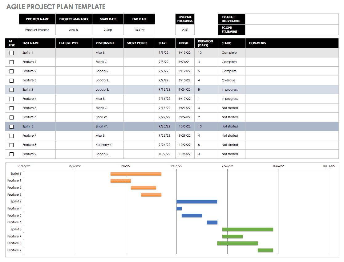 006 Stunning Project Plan Template Excel Free Sample  Action Download Xl XlsxFull