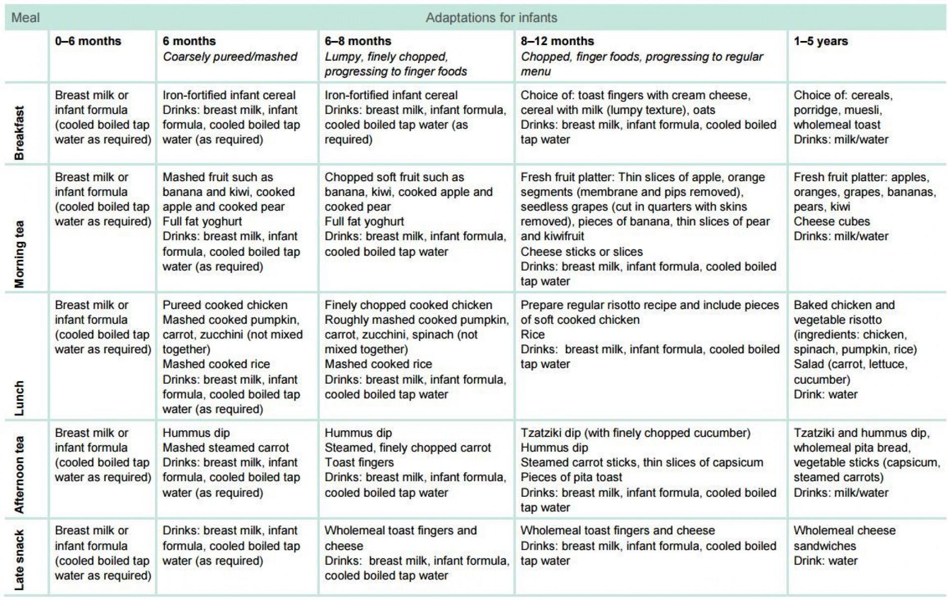 006 Stupendou Breastfeeding Meal Plan Sample Pdf High Resolution 1920