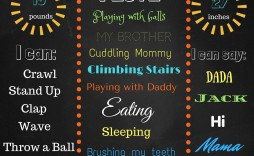 006 Stupendou Free Birthday Chalkboard Template Picture  First Printable Baby