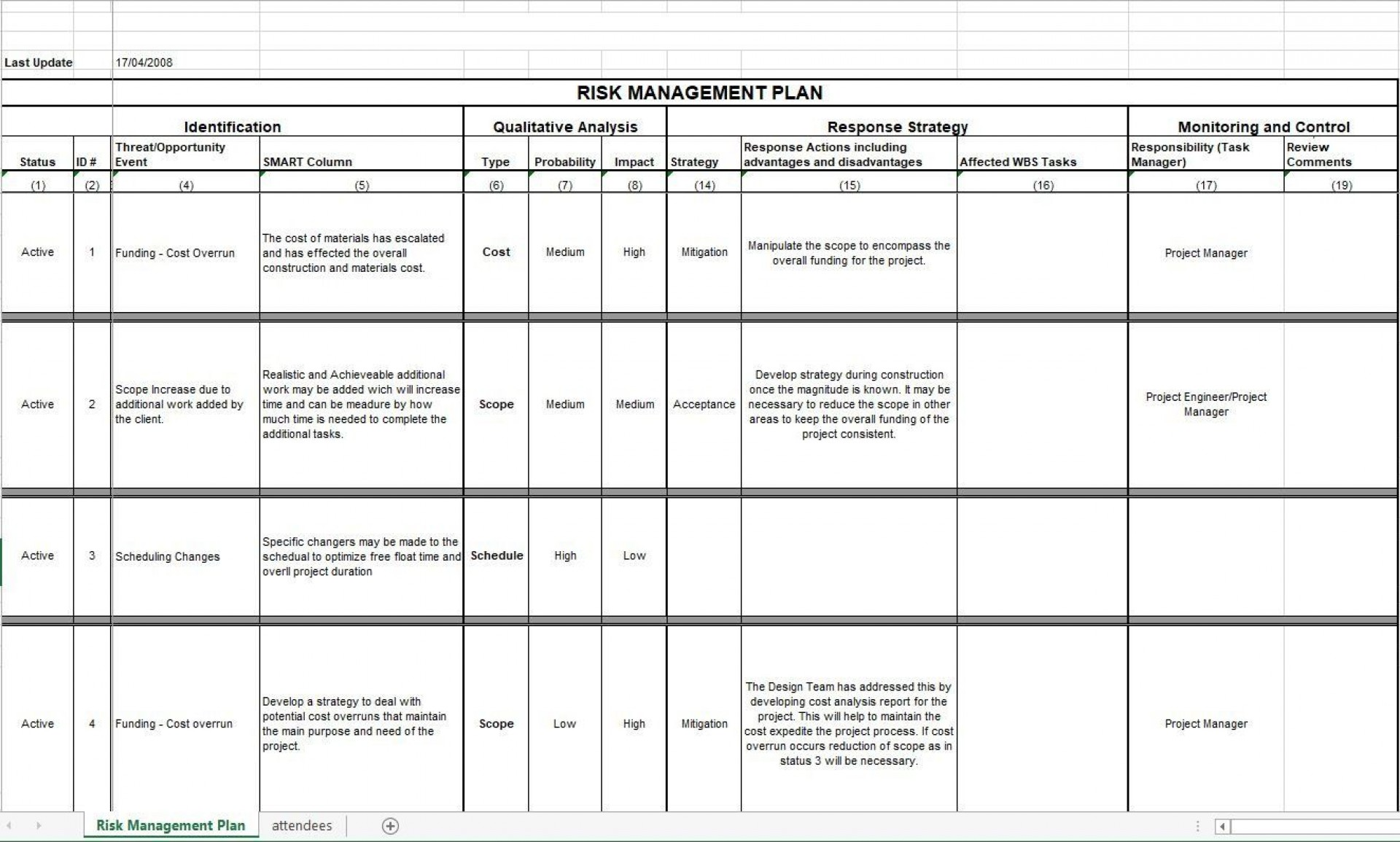 006 Stupendou Project Risk Management Plan Template Excel Sample  Free1920