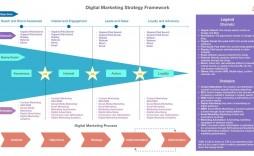 006 Stupendou Social Media Plan Sample Idea  Marketing Template Pdf Strategy Content