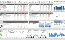 006 Surprising Balanced Scorecard Excel Template High Definition  Dashboard Download Hr