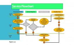 006 Surprising Free Flowchart Template Excel 2010 Picture