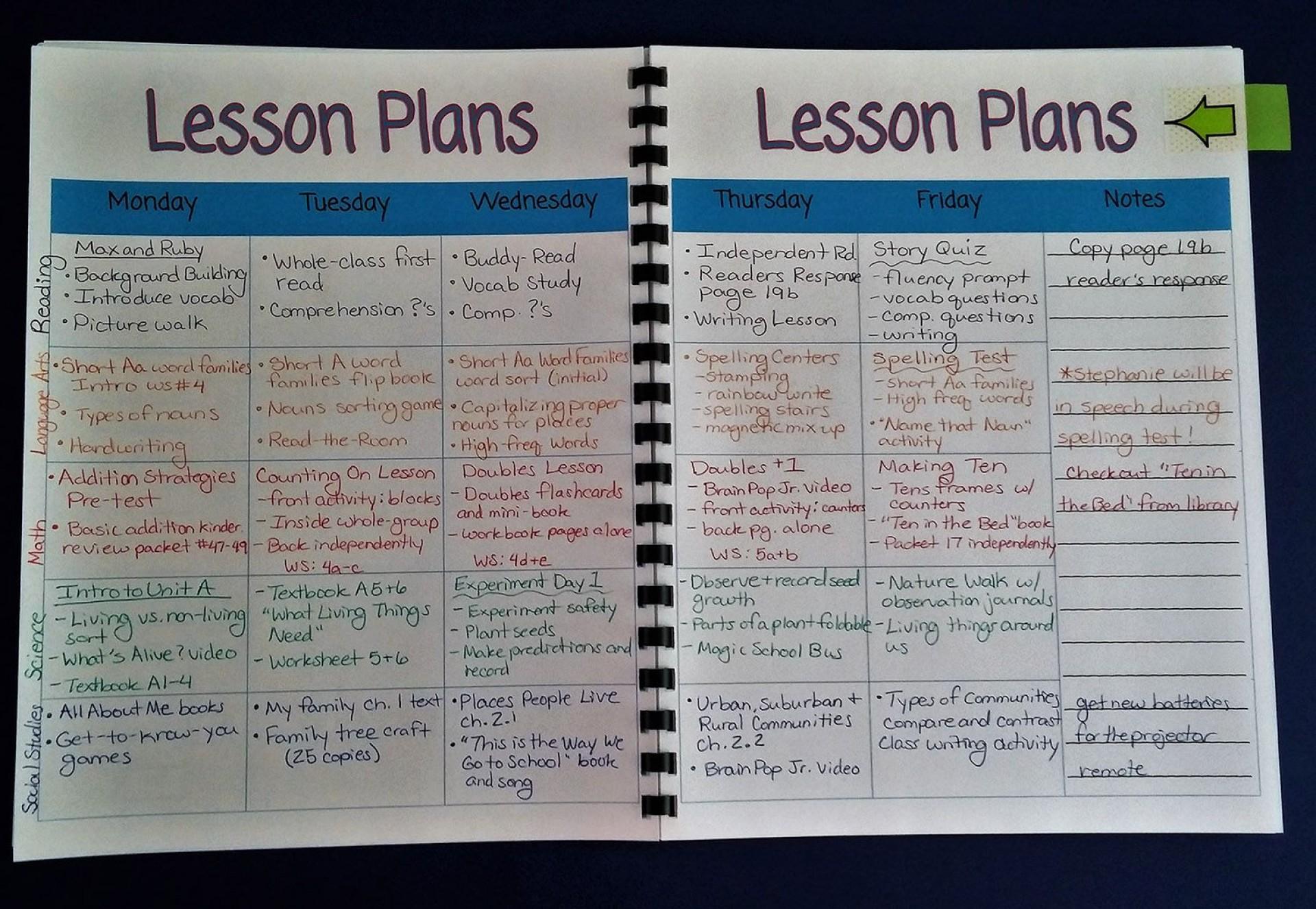 006 Surprising Printable Lesson Plan Template For Teacher Image  Teachers1920