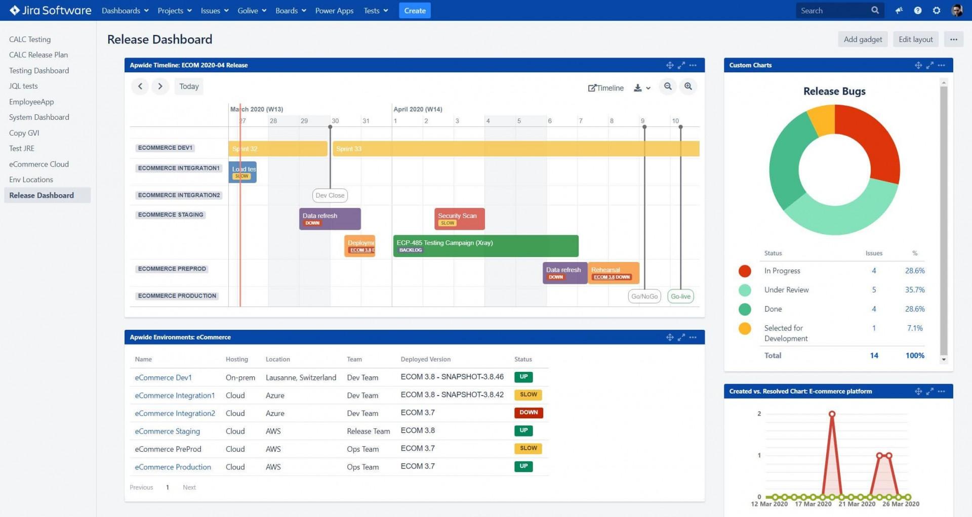 006 Top Project Management Statu Report Template Excel Inspiration  Gantt 2016 Progres1920