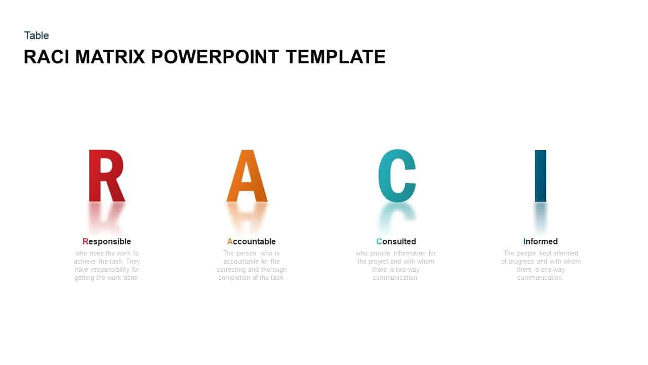 006 Top Role And Responsibilitie Matrix Template Powerpoint Idea Full