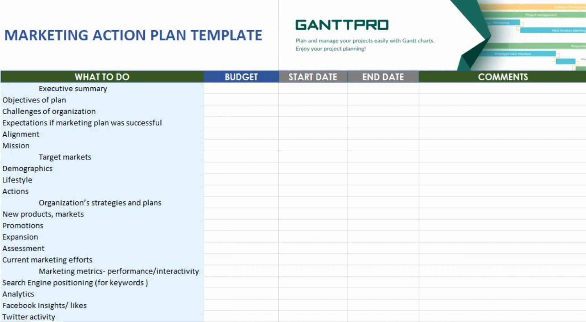 Marketing Action Plan Template Excel from www.addictionary.org