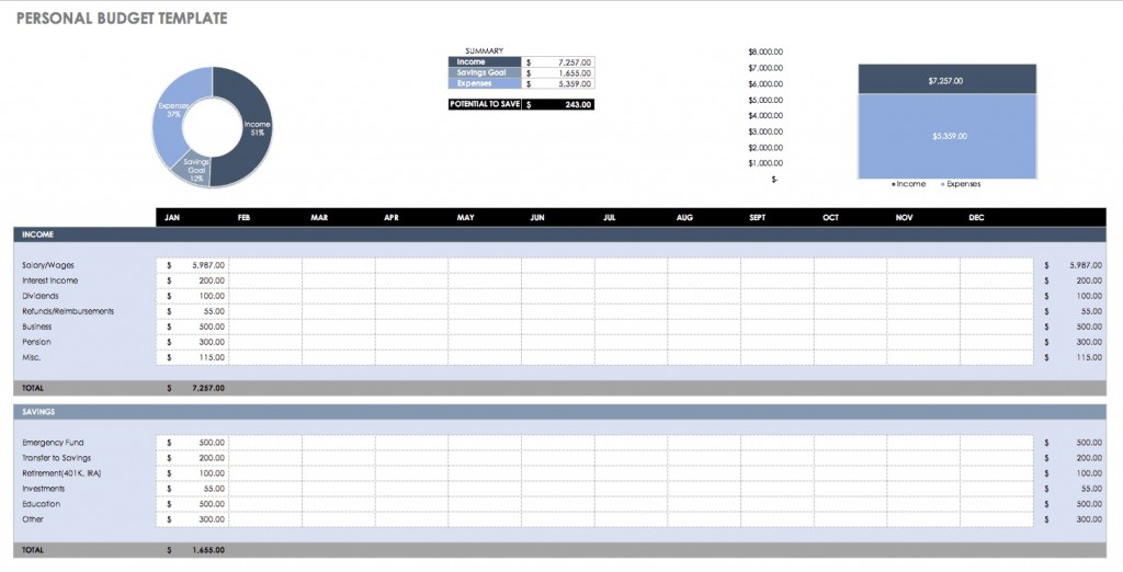006 Unbelievable Budget Template In Excel Sample  Layout 2013Large