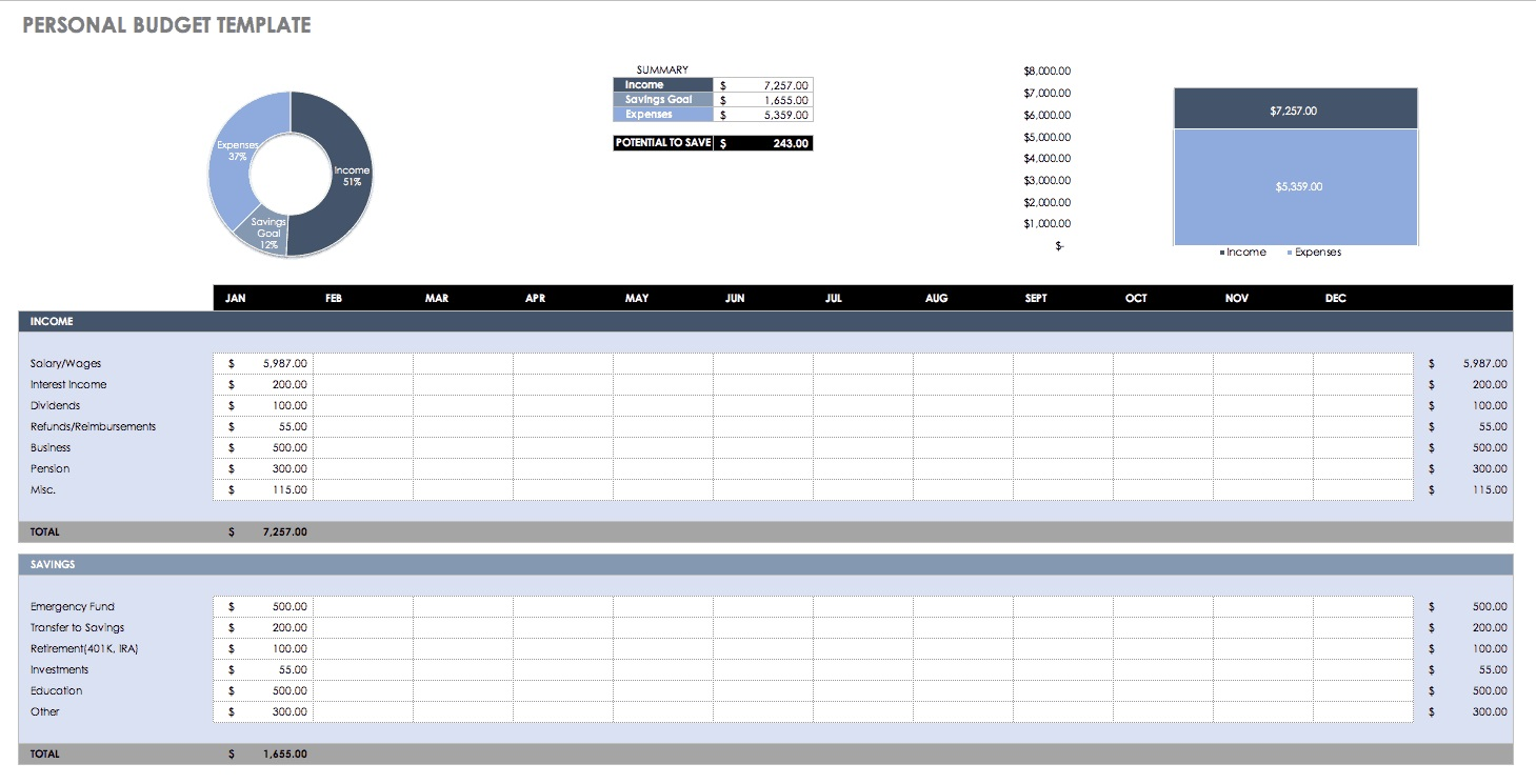 006 Unbelievable Budget Template In Excel Sample  Layout 2013Full