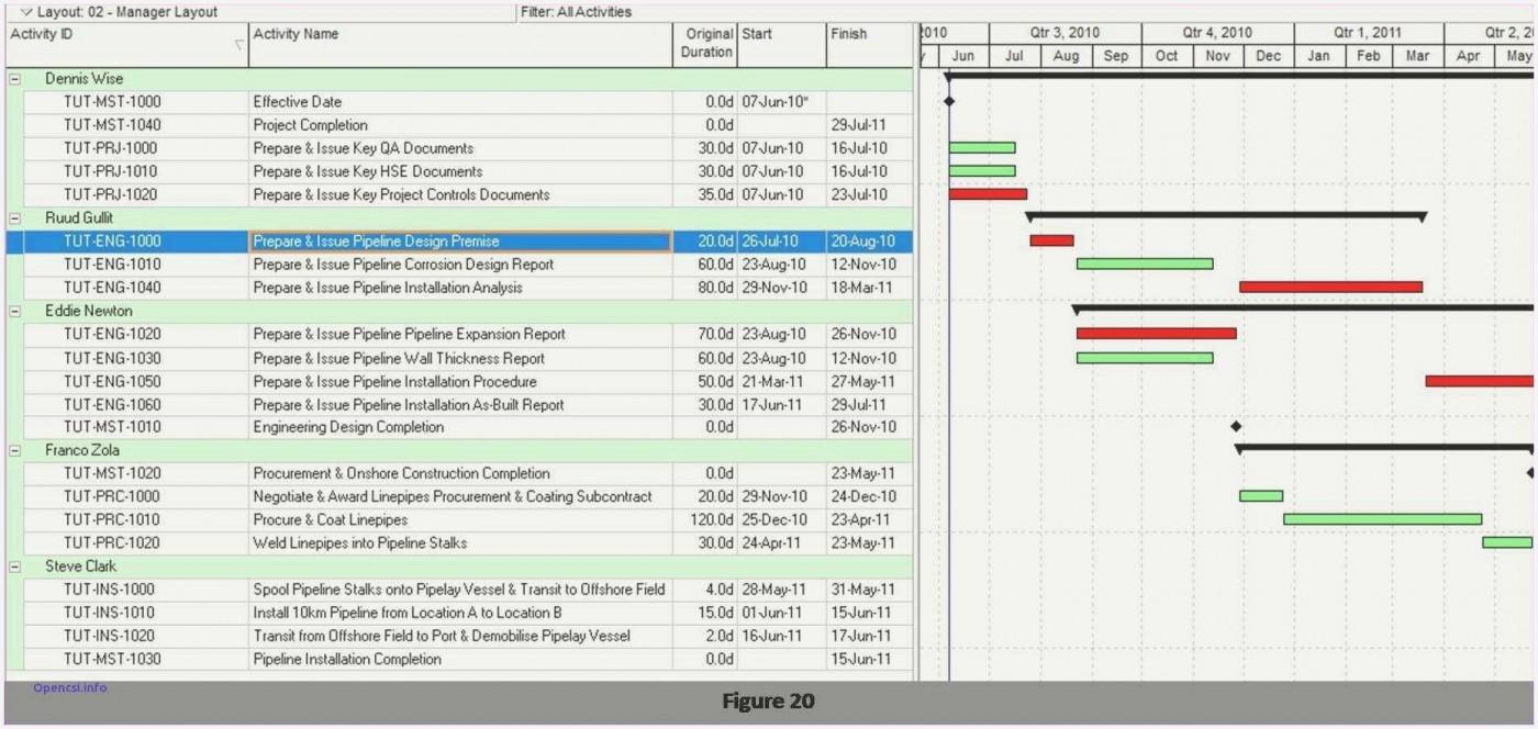 006 Unbelievable Onenote Project Management Template Free Design  Download1400