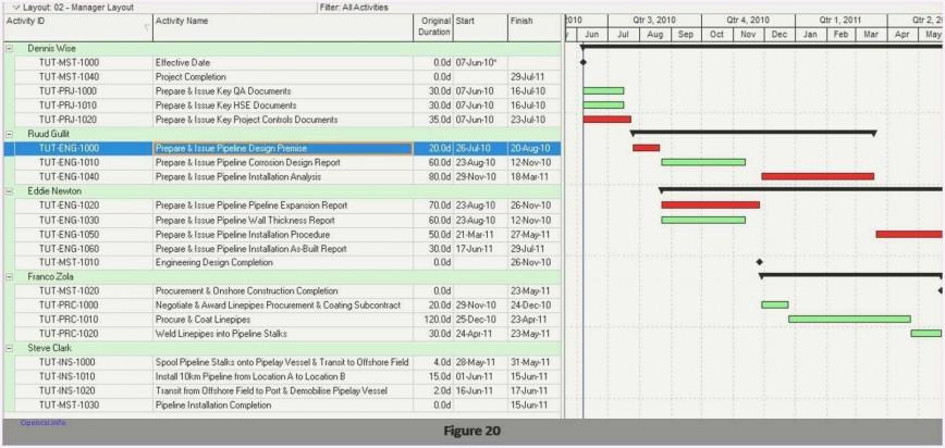 006 Unbelievable Onenote Project Management Template Free Design  Download868