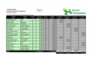006 Unbelievable Sale Plan Template Word Highest Clarity  Compensation Free Busines320