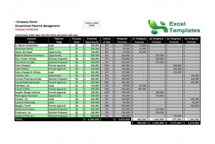006 Unbelievable Sale Plan Template Word Highest Clarity  Compensation Free Busines728