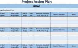 006 Unbelievable Simple Project Management Plan Template Excel Image