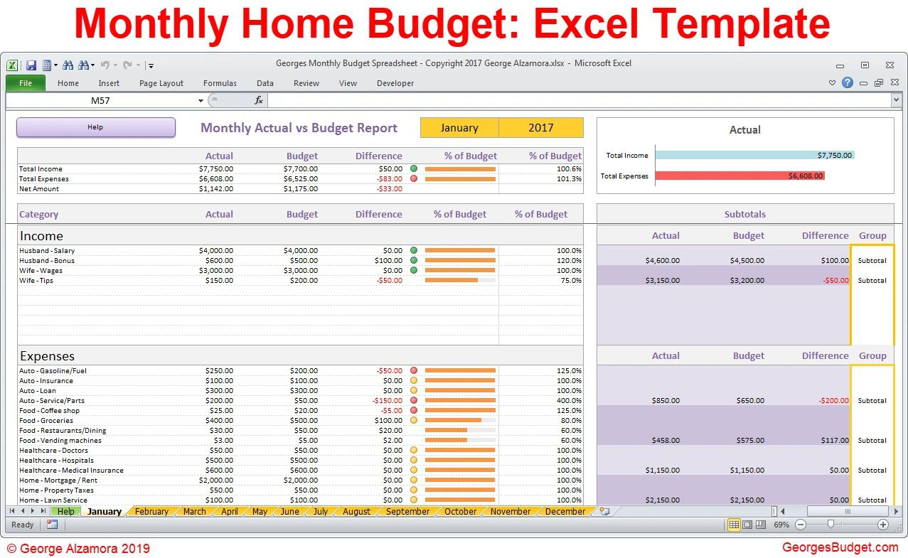006 Unforgettable Monthly Expense Excel Template Sample  Budget Spreadsheet India Household Uk PlannerFull