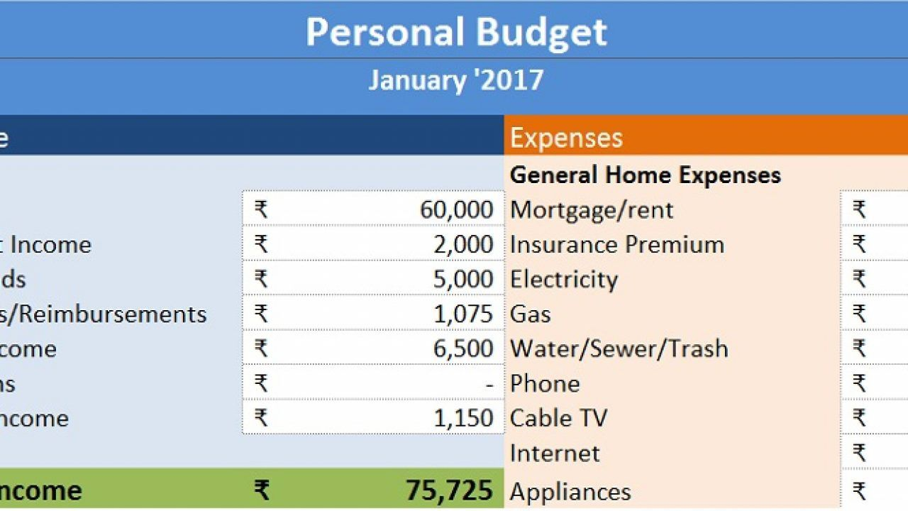 006 Unique Personal Budget Template Excel Sample  Spreadsheet Simple South AfricaFull