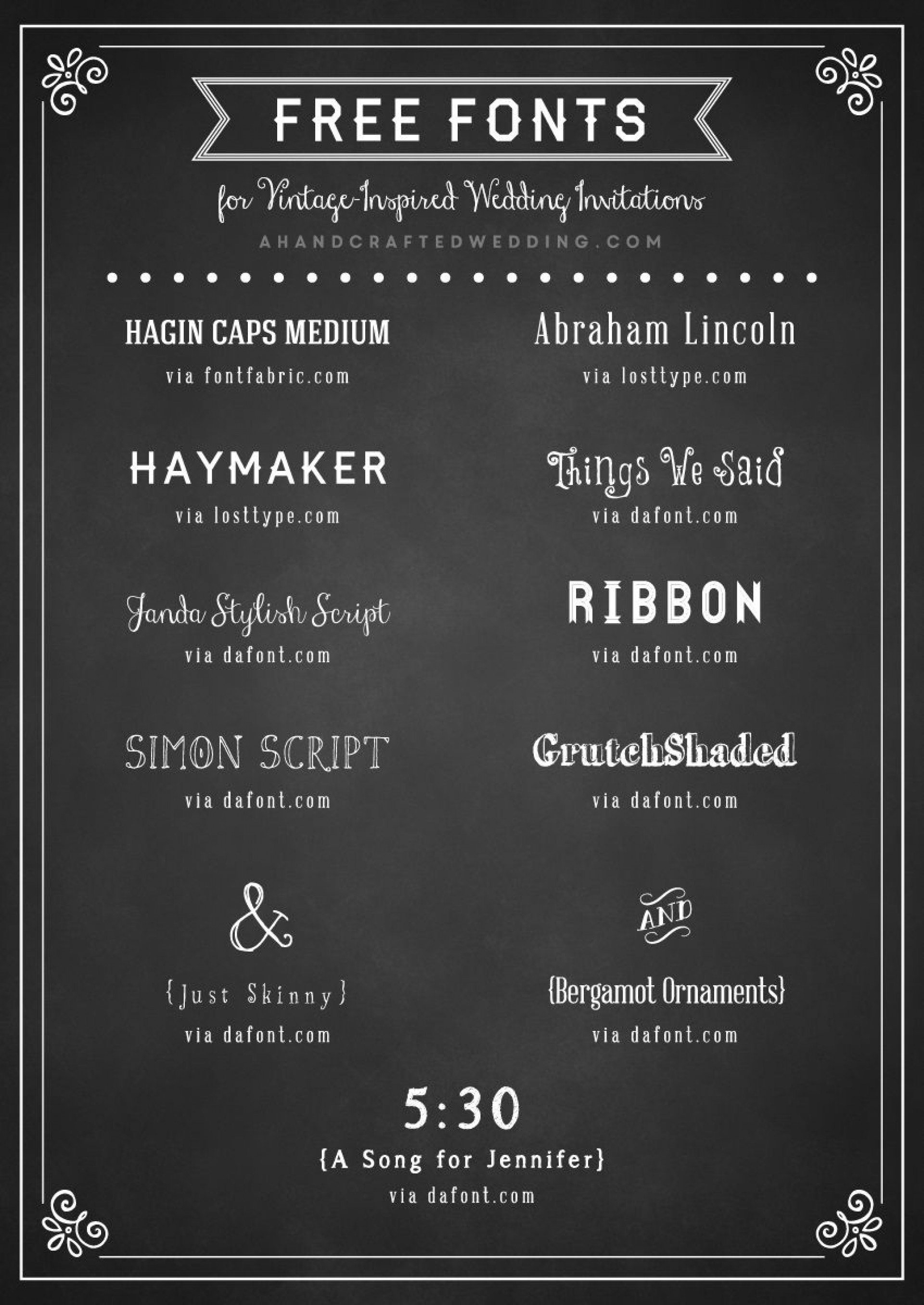006 Unusual Chalkboard Invitation Template Free Sample  Download Birthday1920