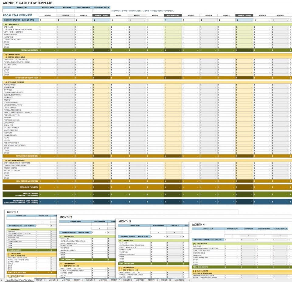 006 Unusual Monthly Cash Flow Template Excel Uk Inspiration 960
