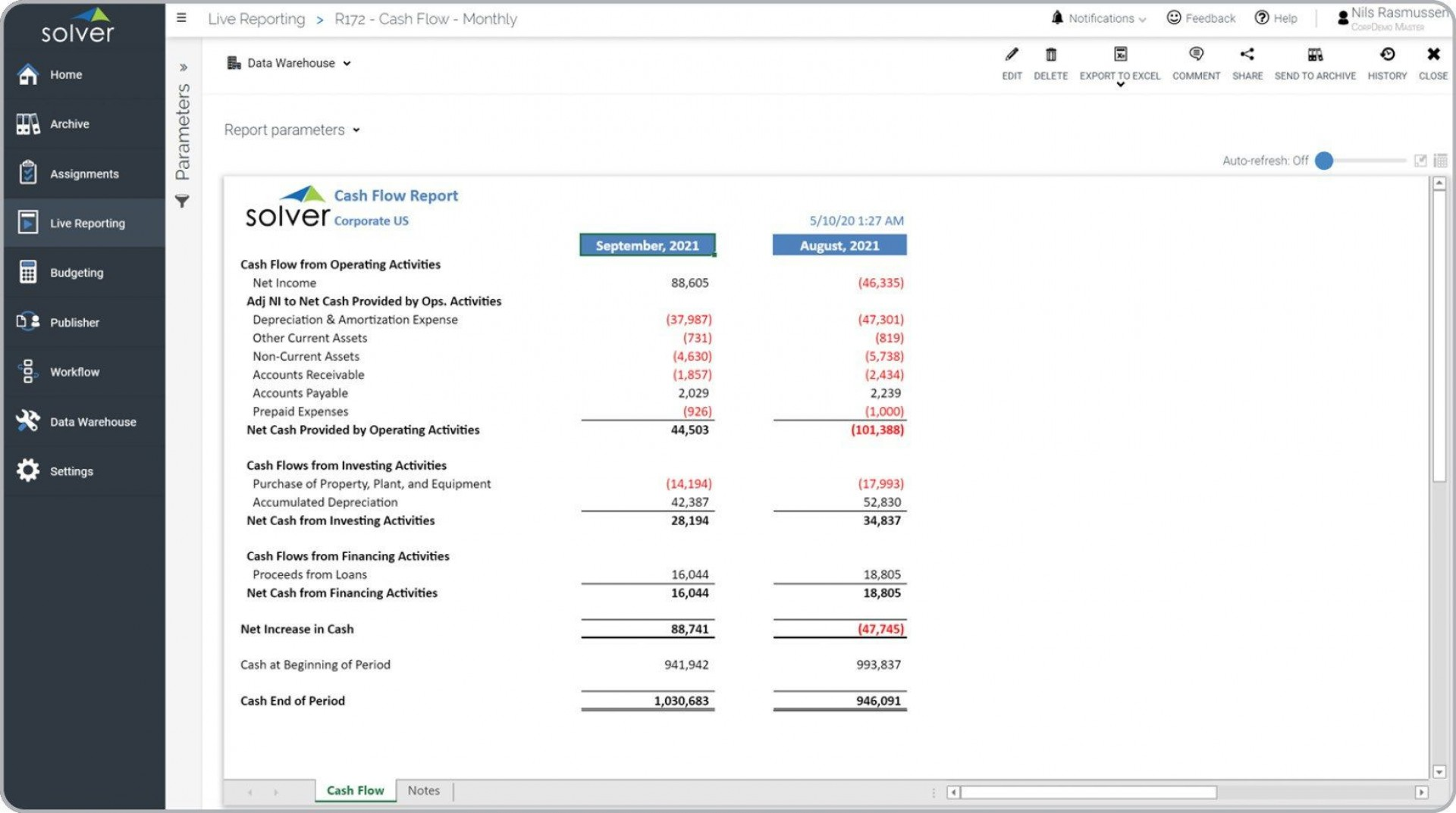 006 Unusual Simple Weekly Cash Flow Template Excel Highest Quality  Forecast Free1920