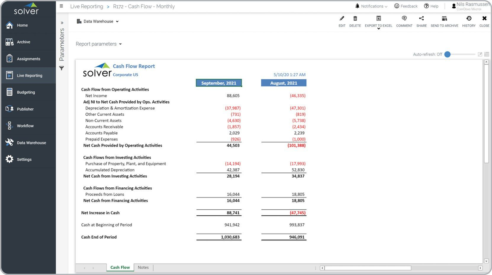 006 Unusual Simple Weekly Cash Flow Template Excel Highest Quality  Forecast FreeFull