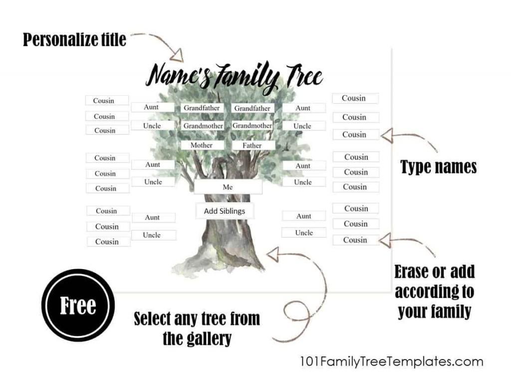 006 Wonderful Free Editable Family Tree Template With Sibling High Def  SiblingsLarge
