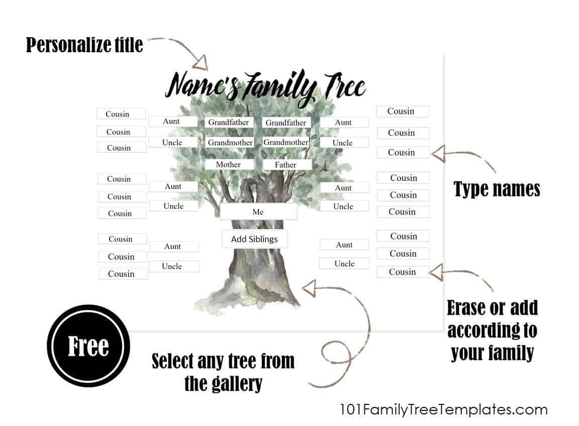 006 Wonderful Free Editable Family Tree Template With Sibling High Def  SiblingsFull