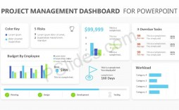 006 Wonderful Project Management Powerpoint Template Free Download Picture  Sqert Dashboard