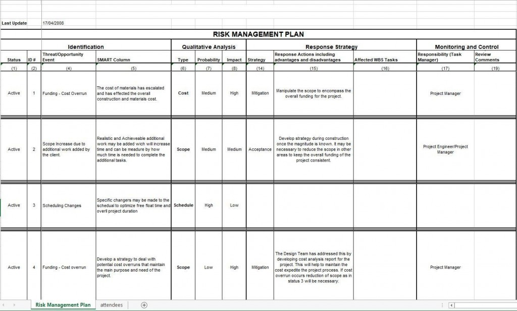 006 Wonderful Project Risk Management Plan Template Excel Free High Def Large