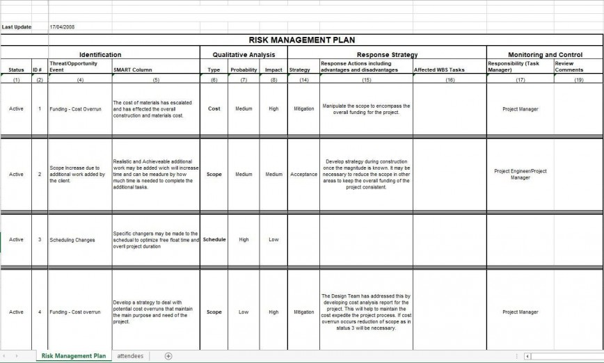 006 Wonderful Project Risk Management Plan Template Excel Free High Def