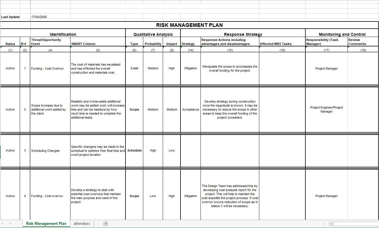 006 Wonderful Project Risk Management Plan Template Excel Free High Def Full