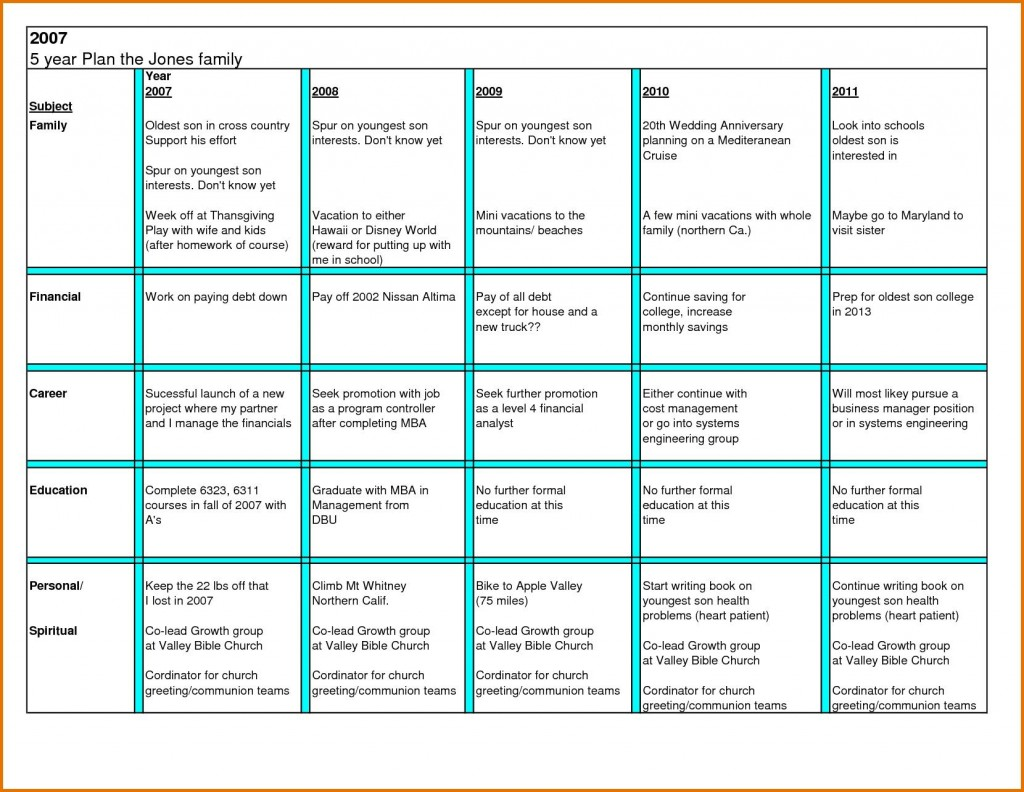 006 Wondrou 5 Year Plan Template High Resolution  Pdf Busines For CoupleLarge