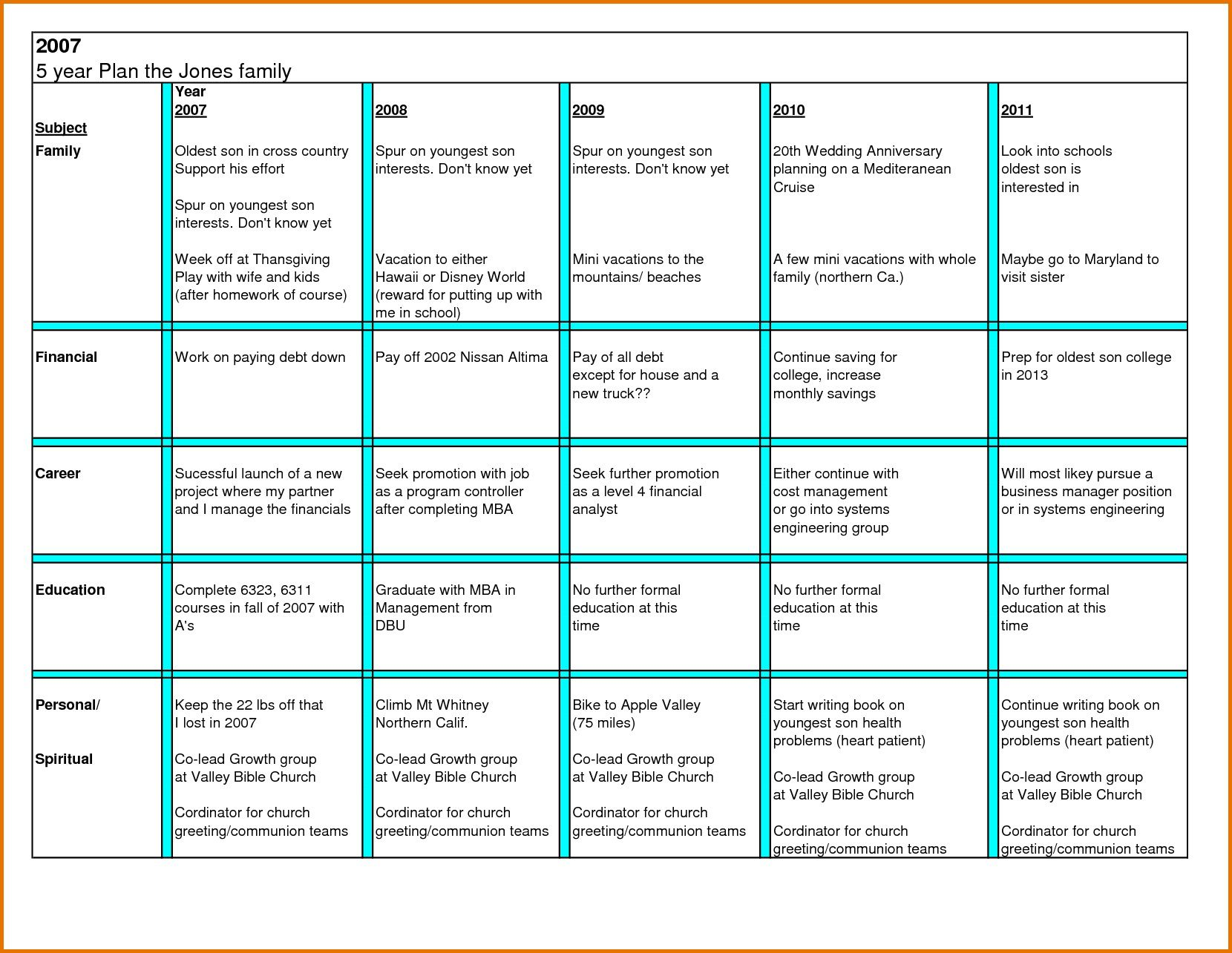 006 Wondrou 5 Year Plan Template High Resolution  Pdf Busines For CoupleFull