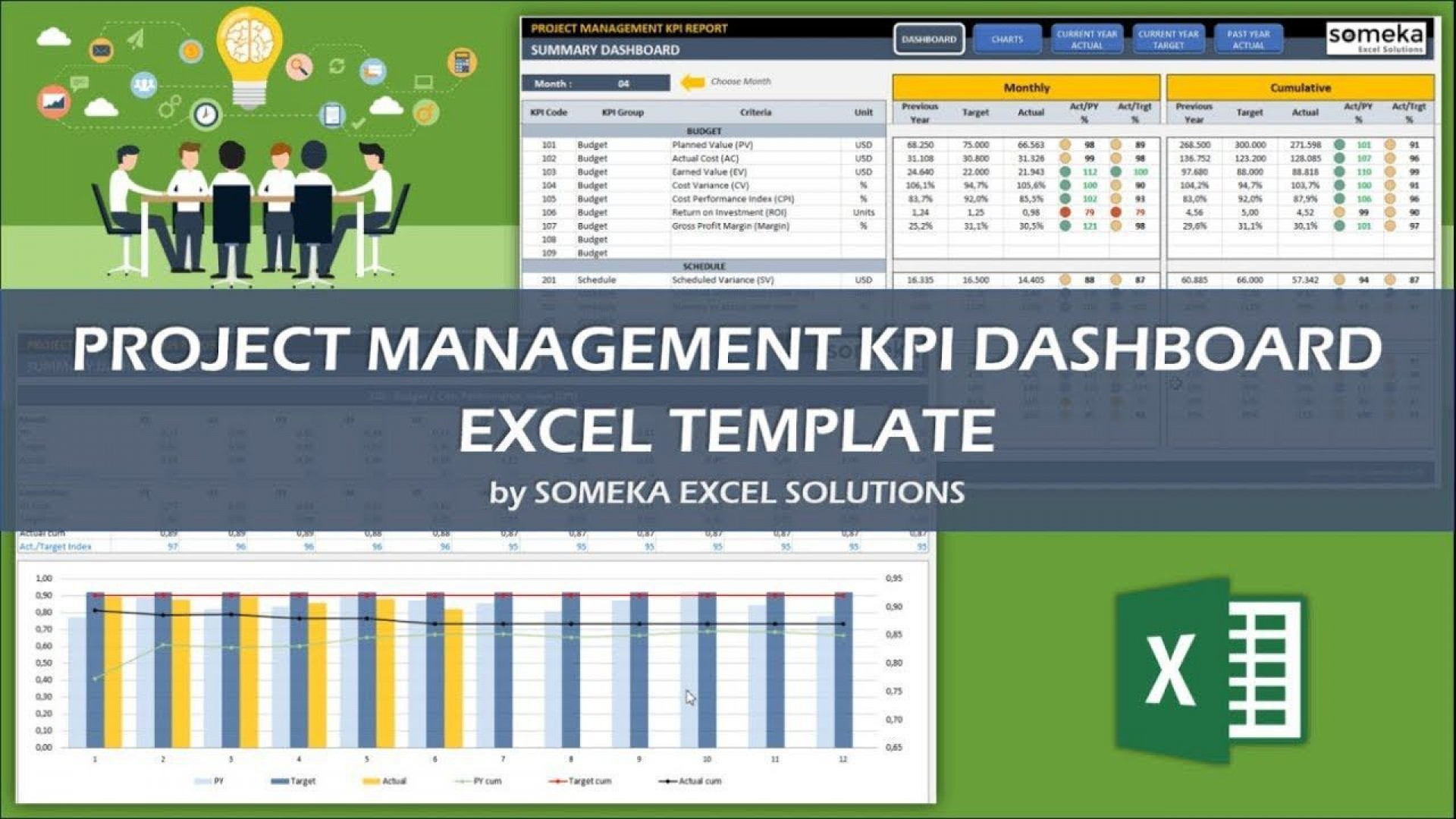 006 Wondrou Project Management Dashboard Excel Template Free High Definition  Simple Multiple1920