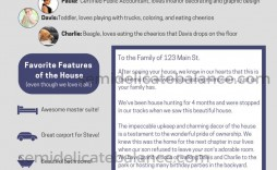 007 Amazing House Offer Letter Template Photo  Purchase Uk