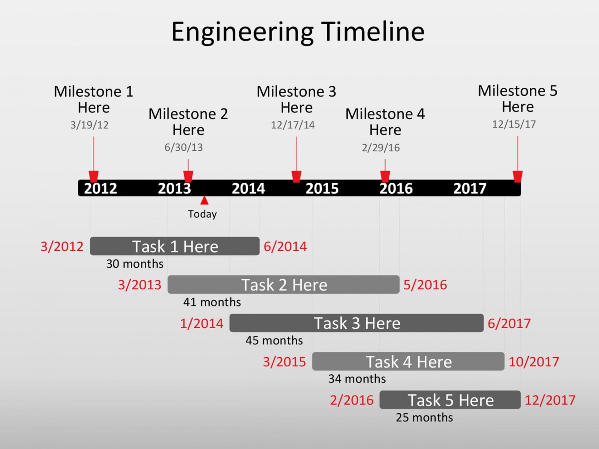 007 Amazing Timeline Template In Word Idea  2010 Wordpres Free1920