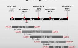 007 Amazing Timeline Template In Word Idea  2010 Wordpres Free
