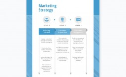 007 Archaicawful Marketing Campaign Plan Format Example  Template Pdf Direct Mail Email
