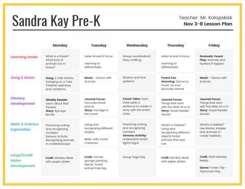 007 Astounding Preschool Weekly Lesson Plan Template High Resolution  Pdf Sample Free Printable480