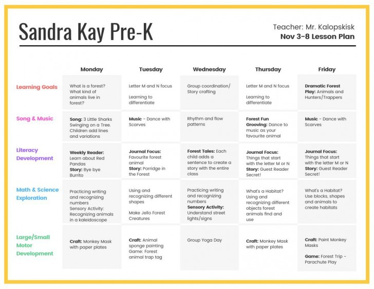 007 Astounding Preschool Weekly Lesson Plan Template High Resolution  Pdf Sample Free Printable728