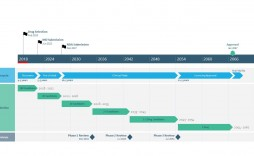 007 Astounding Project Timeline Template Powerpoint Sample  M Ppt Free Download