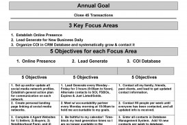 007 Astounding Real Estate Busines Plan Template Image  Example Free Investor