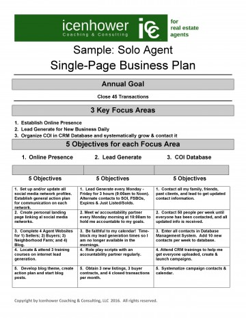 007 Astounding Real Estate Busines Plan Template Image  Example Free Investor360