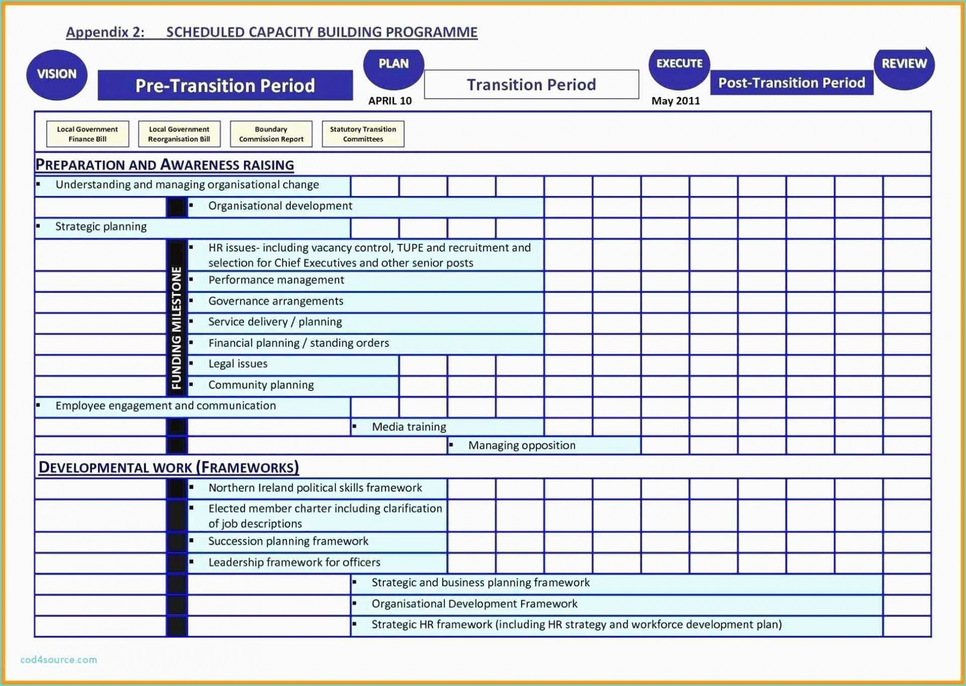 007 Astounding Succession Planning Template Excel Design  Free M1920