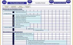 007 Astounding Succession Planning Template Excel Design  Free M