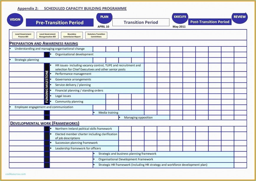 007 Astounding Succession Planning Template Excel Design  M Free