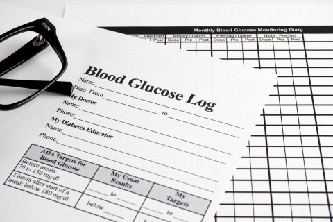 007 Awesome Blood Glucose Log Template Highest Quality  Sugar Excel Book480