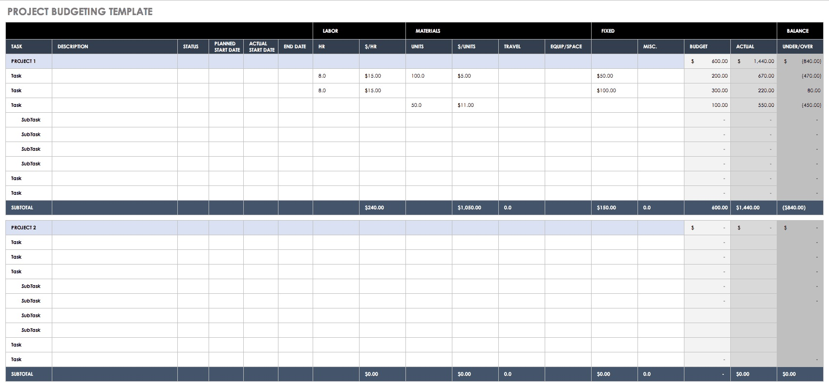 007 Awesome Budget Template In Excel Design  Layout 2013Full