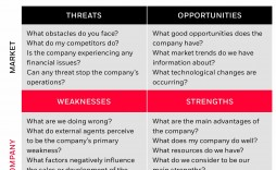 007 Awesome Digital Marketing Busines Plan Example Highest Clarity  Template Free Sample Pdf