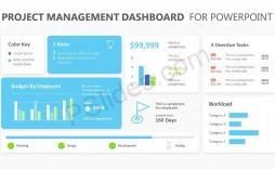 007 Awesome Project Management Powerpoint Template Free Download Idea  Sqert Dashboard
